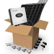Zonnepanelen-pakketten